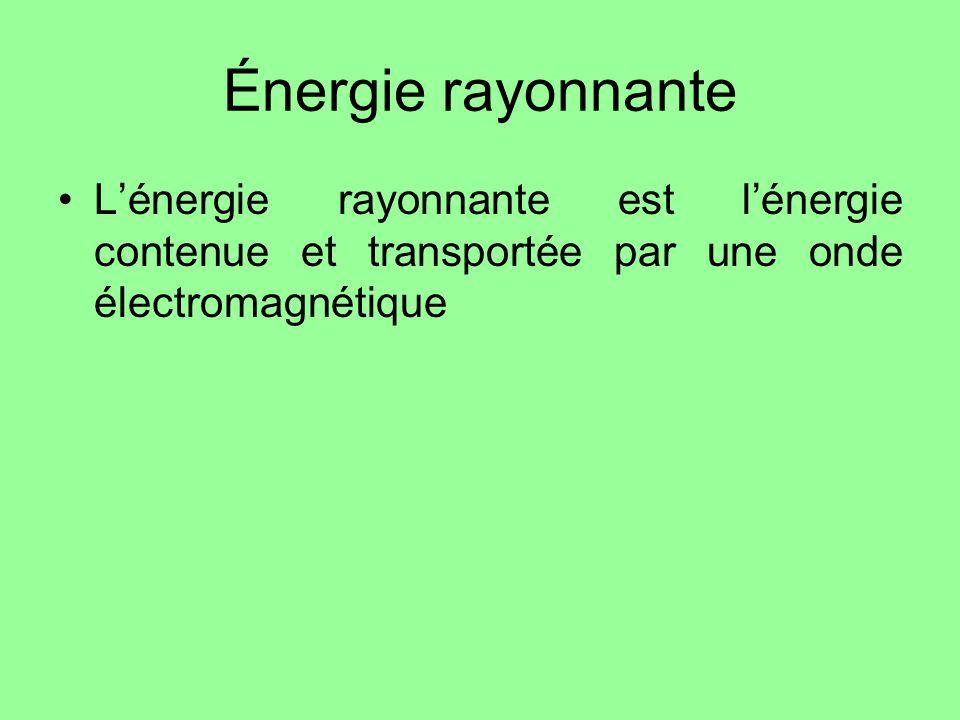 Énergie chimique Lénergie chimique est lénergie emmagasinée dans les liaisons dune molécule