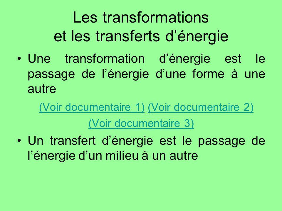 Les transformations et les transferts dénergie Une transformation dénergie est le passage de lénergie dune forme à une autre (Voir documentaire 1)(Voi