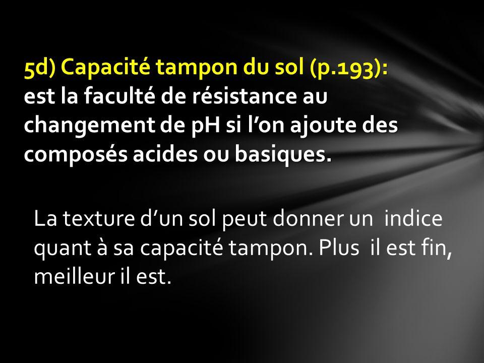 5d) Capacité tampon du sol (p.193): est la faculté de résistance au changement de pH si lon ajoute des composés acides ou basiques. La texture dun sol
