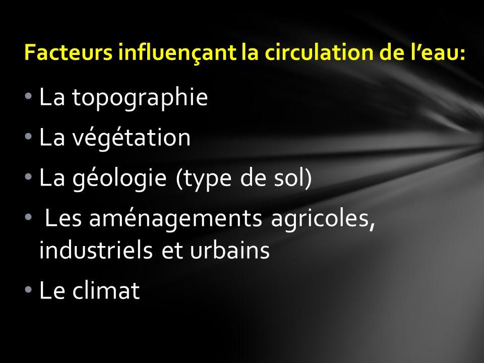 La topographie La végétation La géologie (type de sol) Les aménagements agricoles, industriels et urbains Le climat Facteurs influençant la circulatio