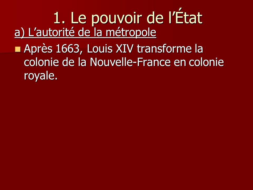 1. Le pouvoir de lÉtat a) Lautorité de la métropole Après 1663, Louis XIV transforme la colonie de la Nouvelle-France en colonie royale. Après 1663, L