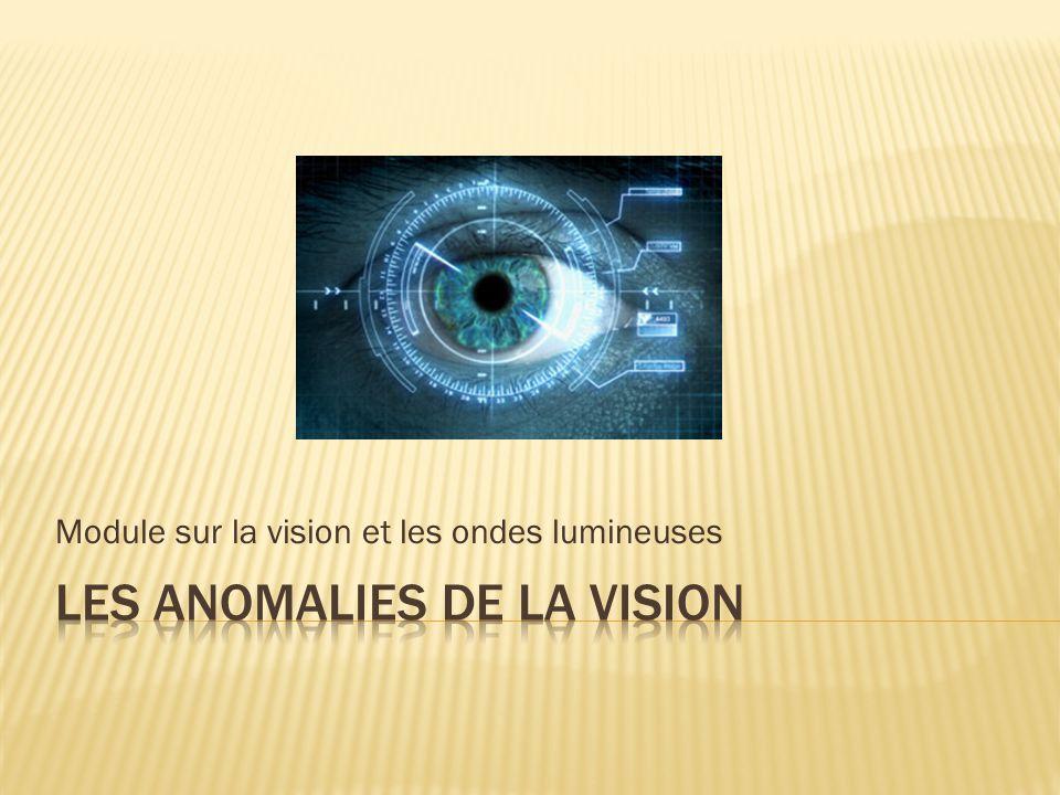 Module sur la vision et les ondes lumineuses