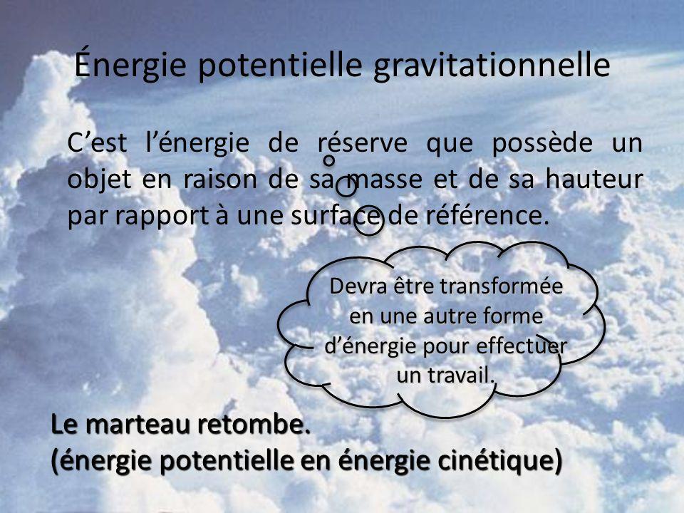 Énergie potentielle gravitationnelle Elle dépend de 3 facteurs : la masse lintensité du champ gravitationnel la hauteur Ciseaux en chute libre Comment estimer une hauteur de chute _