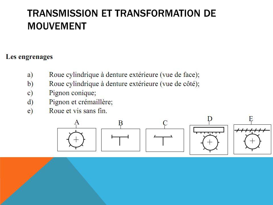 TRANSMISSION ET TRANSFORMATION DE MOUVEMENT