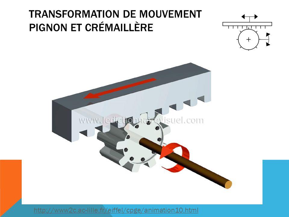 TRANSFORMATION DE MOUVEMENT PIGNON ET CRÉMAILLÈRE http://www2c.ac-lille.fr/eiffel/cpge/animation10.html