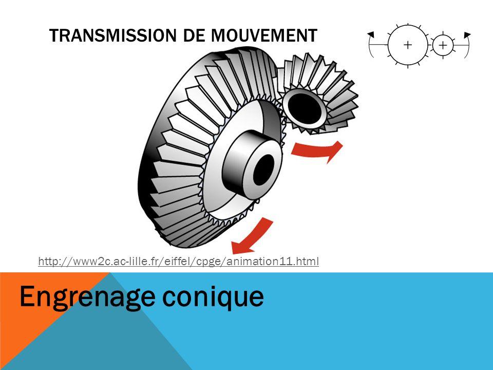 TRANSMISSION DE MOUVEMENT Engrenage conique http://www2c.ac-lille.fr/eiffel/cpge/animation11.html