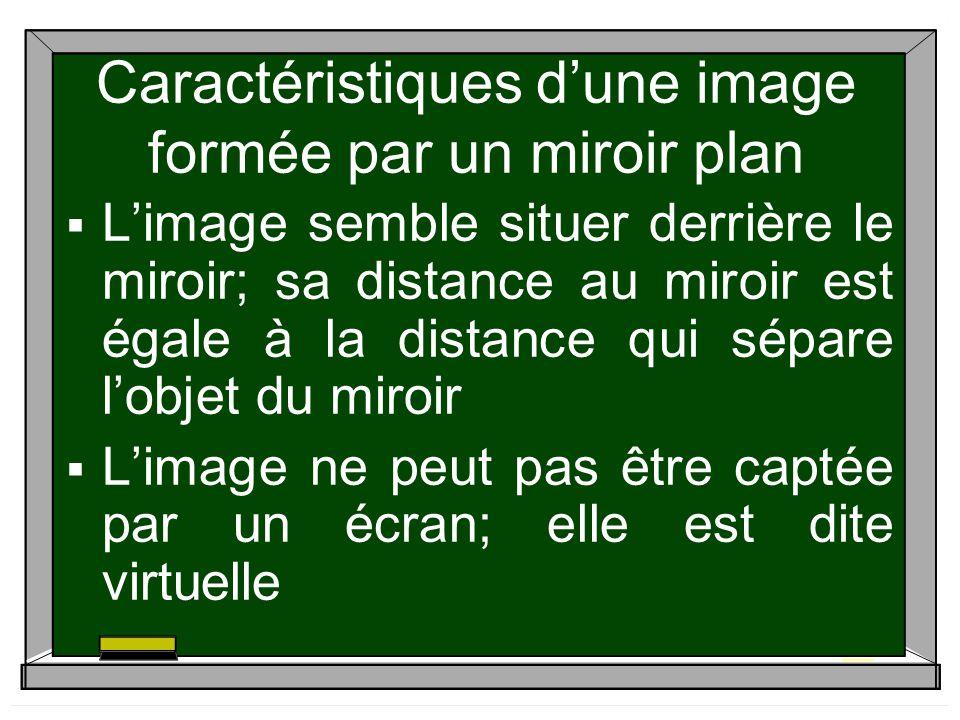 Caractéristiques dune image formée par un miroir plan Limage semble situer derrière le miroir; sa distance au miroir est égale à la distance qui sépar
