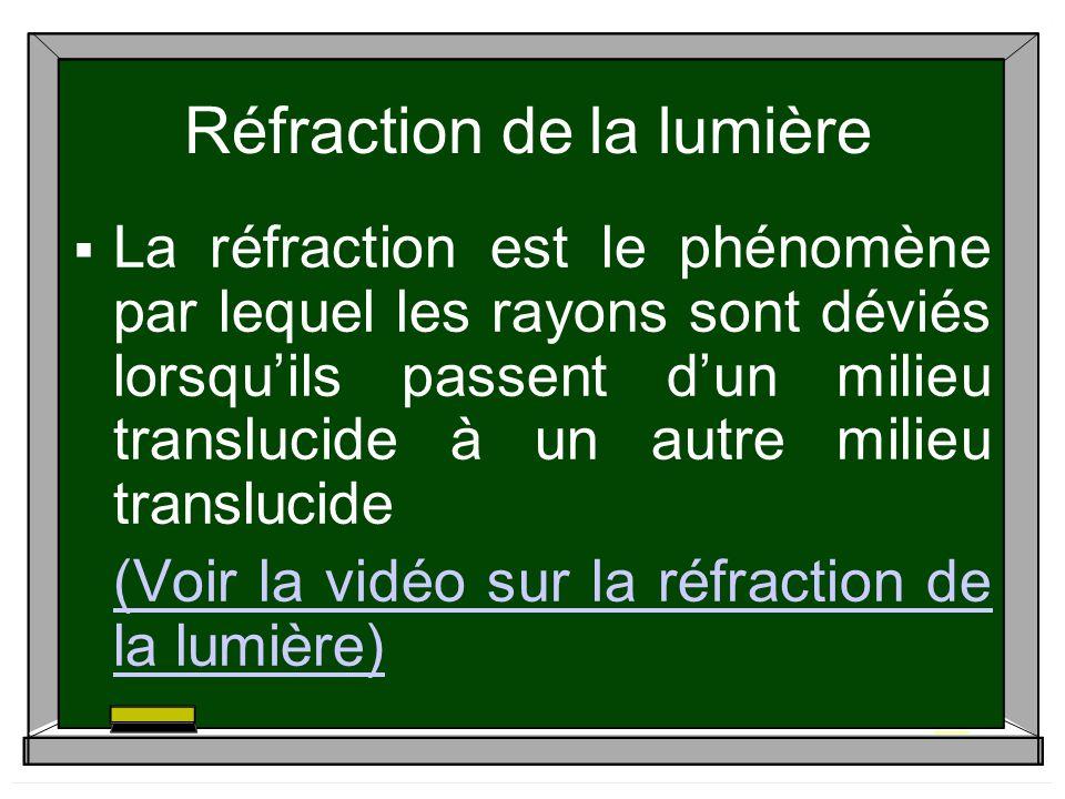 Réfraction de la lumière La réfraction est le phénomène par lequel les rayons sont déviés lorsquils passent dun milieu translucide à un autre milieu t