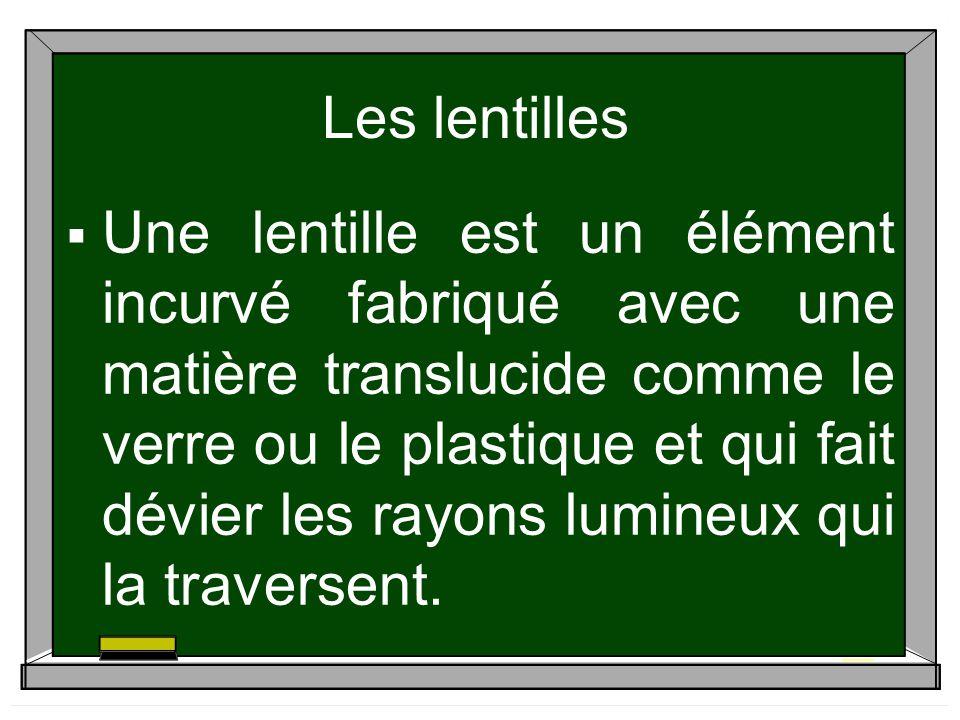 Les lentilles Une lentille est un élément incurvé fabriqué avec une matière translucide comme le verre ou le plastique et qui fait dévier les rayons l