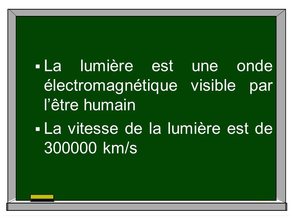 La lumière est une onde électromagnétique visible par lêtre humain La vitesse de la lumière est de 300000 km/s