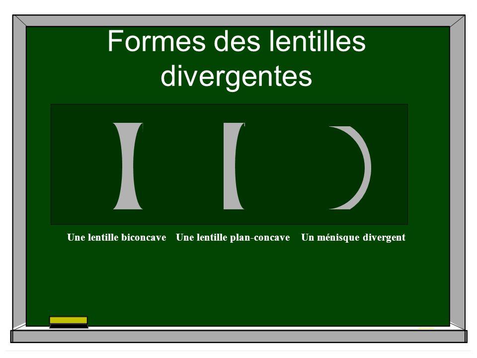 Formes des lentilles divergentes Une lentille biconcaveUne lentille plan-concaveUn ménisque divergent