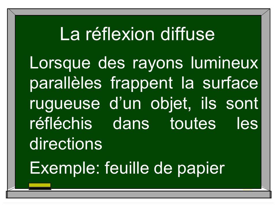 La réflexion diffuse Lorsque des rayons lumineux parallèles frappent la surface rugueuse dun objet, ils sont réfléchis dans toutes les directions Exem