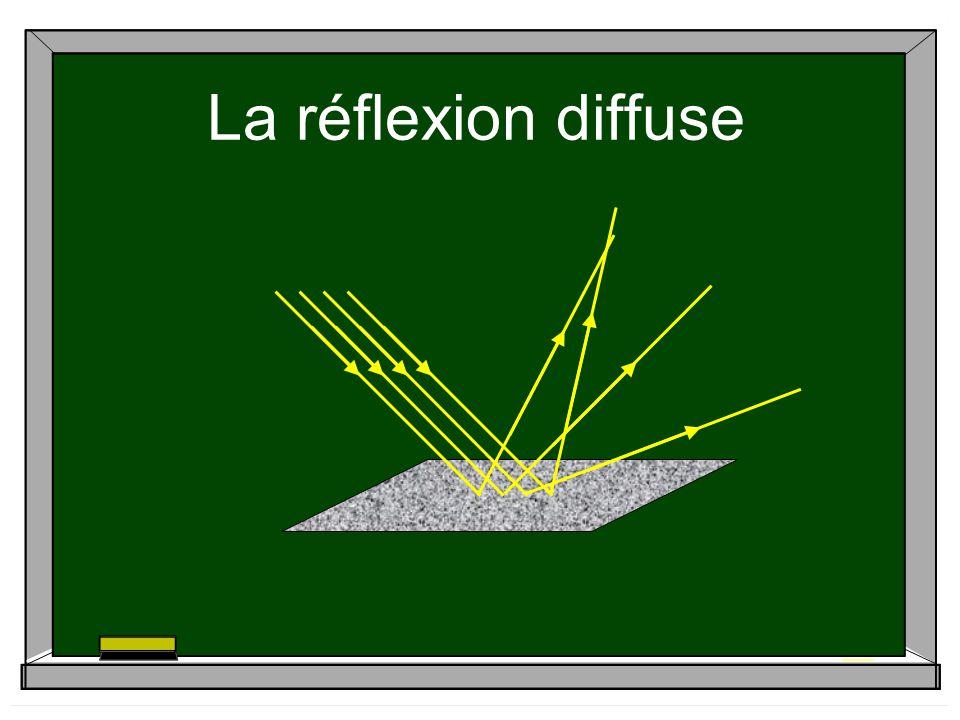 Formes des lentilles convergentes Une lentille biconvexeUne lentille plan-convexeUn ménisque convergent