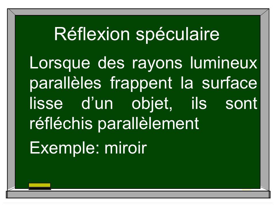 Réflexion spéculaire Lorsque des rayons lumineux parallèles frappent la surface lisse dun objet, ils sont réfléchis parallèlement Exemple: miroir
