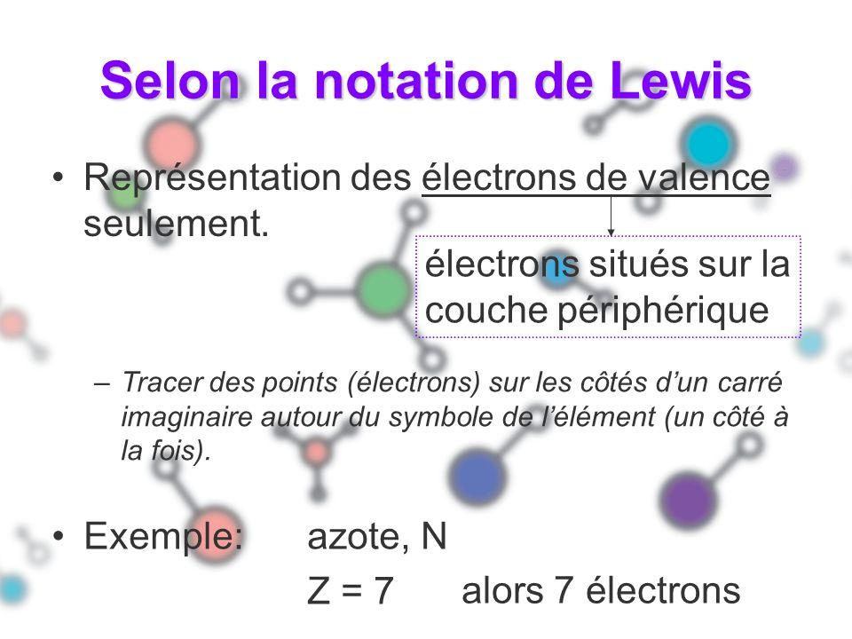 Selon la notation de Lewis Représentation des électrons de valence seulement. électrons situés sur la couche périphérique –Tracer des points (électron
