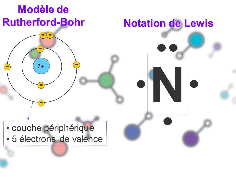 7+ - - -- - - - Modèle de Rutherford-Bohr couche périphérique 5 électrons de valence Notation de Lewis N