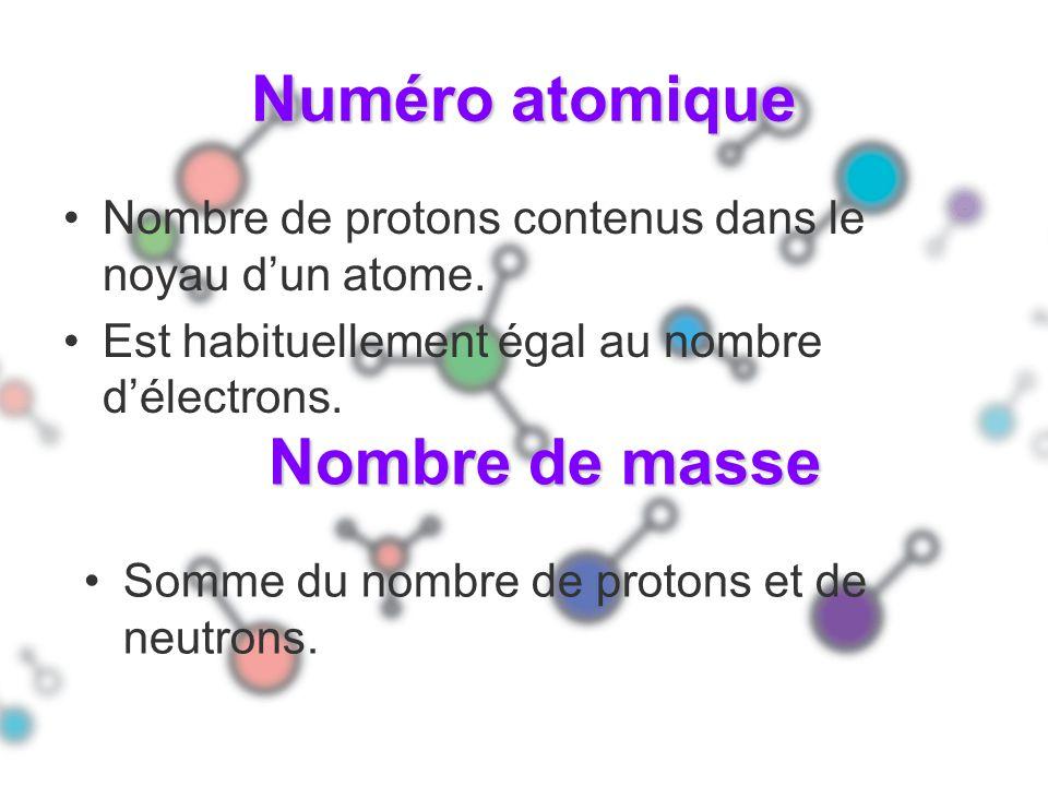Numéro atomique Nombre de protons contenus dans le noyau dun atome. Est habituellement égal au nombre délectrons. Nombre de masse Somme du nombre de p