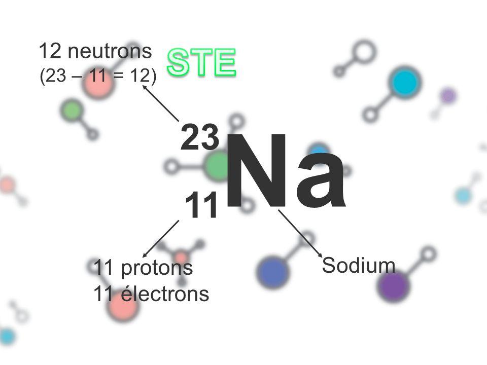 Na 11 23 Sodium 12 neutrons 11 protons 11 électrons (23 – 11 = 12)