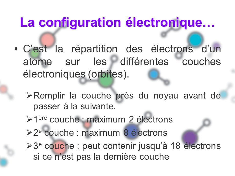 La configuration électronique… Cest la répartition des électrons dun atome sur les différentes couches électroniques (orbites). Remplir la couche près