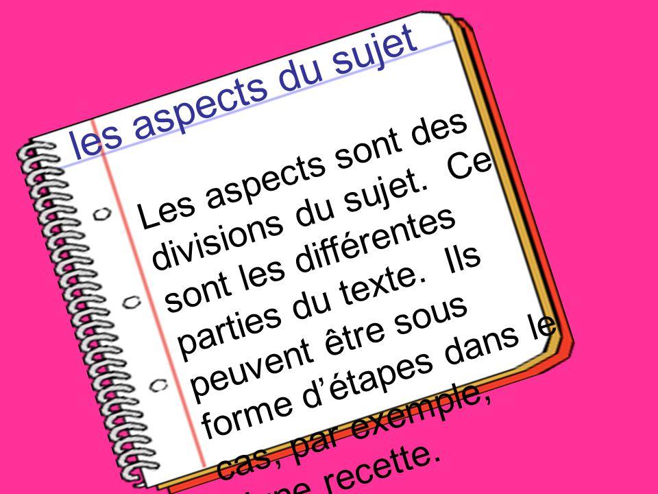 les aspects du sujet Les aspects sont des divisions du sujet. Ce sont les différentes parties du texte. Ils peuvent être sous forme détapes dans le ca