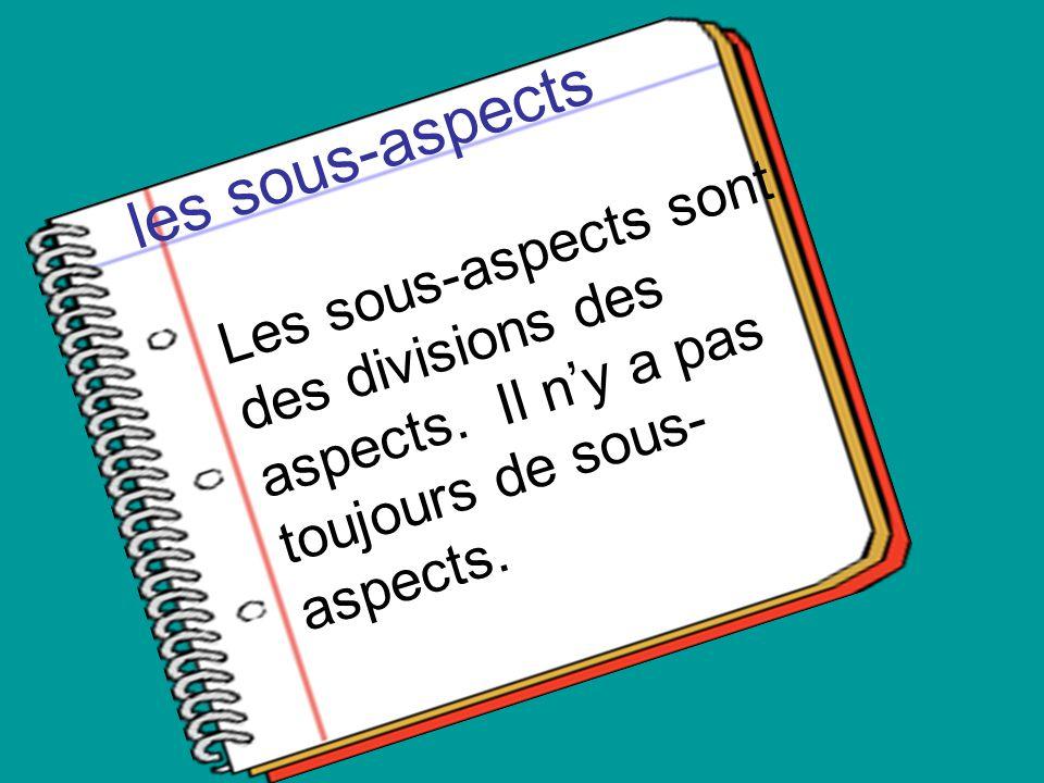 les sous-aspects Les sous-aspects sont des divisions des aspects. Il ny a pas toujours de sous- aspects.