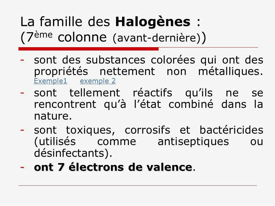La famille des Gaz inertes : (8 ème colonne (dernière) ) -sont caractérisés par une absence presque totale de réactivité chimique.