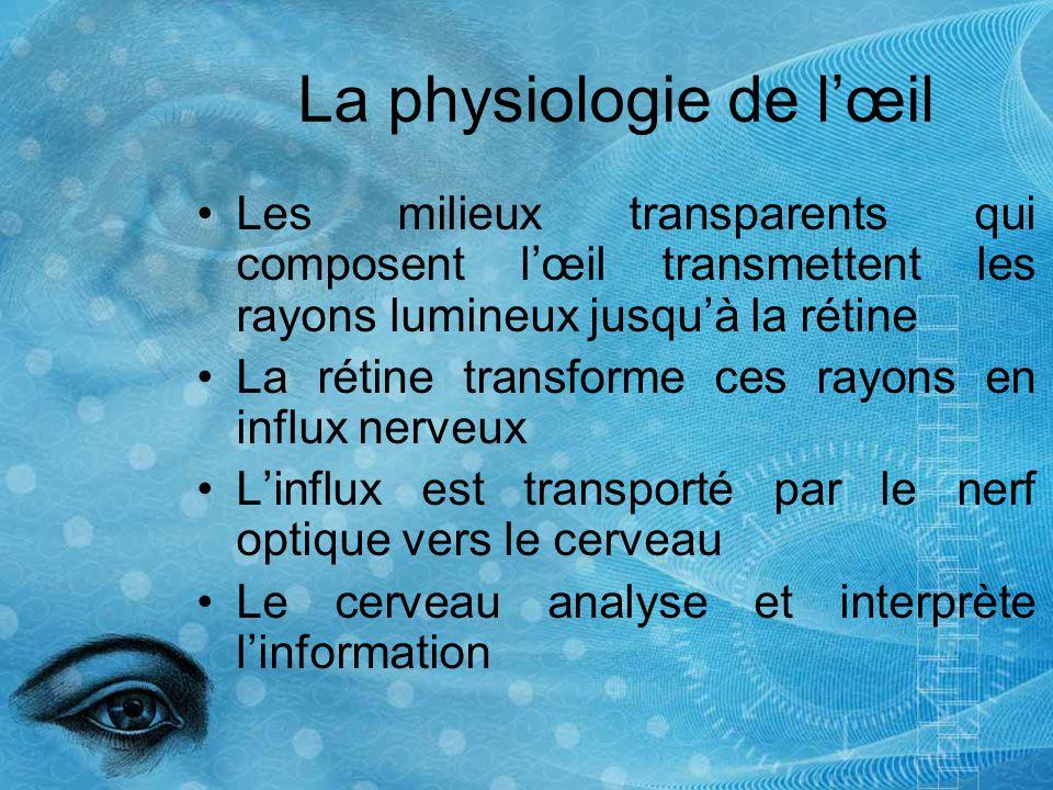 La physiologie de lœil Les milieux transparents qui composent lœil transmettent les rayons lumineux jusquà la rétine La rétine transforme ces rayons en influx nerveux Linflux est transporté par le nerf optique vers le cerveau Le cerveau analyse et interprète linformation