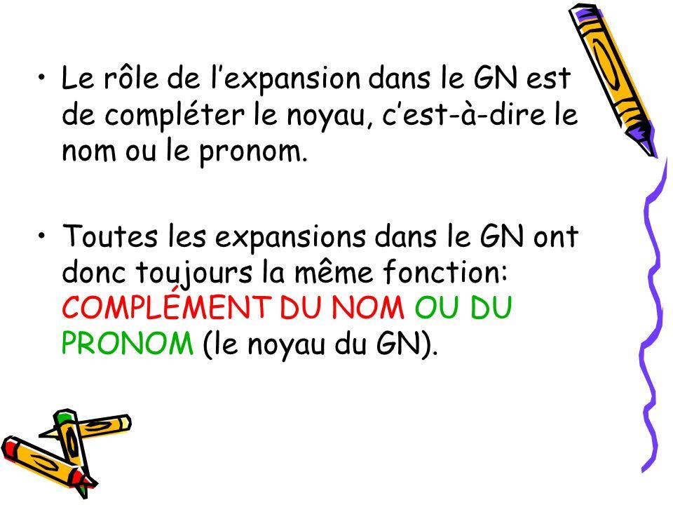 Un GN qui ne contient aucune expansion, qui ne contient donc que son noyau est appelé groupe nominal minimal. Un GN qui contient une ou plusieurs expa