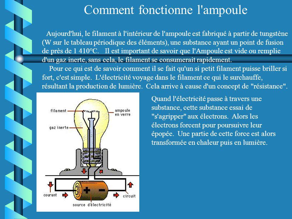 Comment fonctionne l ampoule Aujourd hui, le filament à l intérieur de l ampoule est fabriqué à partir de tungstène (W sur le tableau périodique des éléments), une substance ayant un point de fusion de près de 1 410°C.
