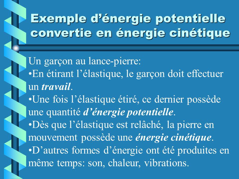 Exemple dénergie potentielle convertie en énergie cinétique Un garçon au lance-pierre: En étirant lélastique, le garçon doit effectuer un travail. Une