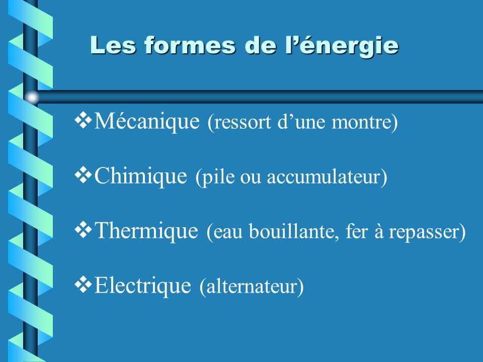 Les formes de lénergie Mécanique (ressort dune montre) Chimique (pile ou accumulateur) Thermique (eau bouillante, fer à repasser) Electrique (alternat