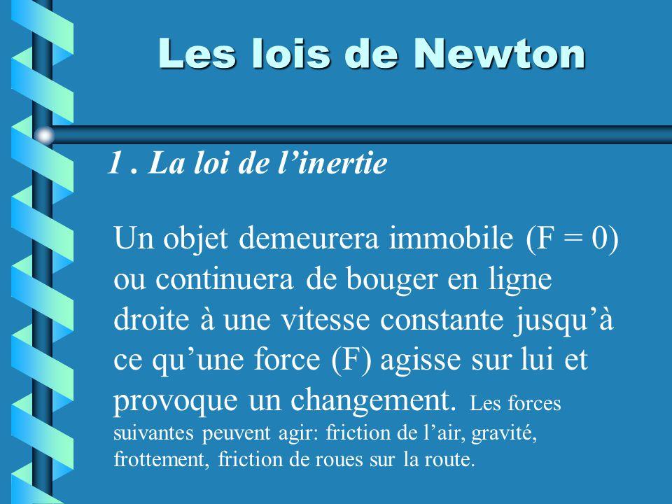 Les lois de Newton 2.La Force est proportionnelle à sa masse et à son accéleration F = m x a Force = masse x accélération (N) (kg) m/s 2 Poids = masse x gravité (10 m/s 2 )