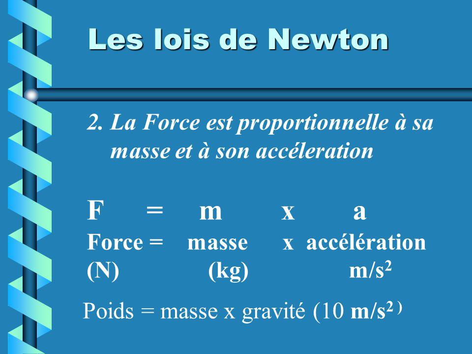 Les lois de Newton 2.La Force est proportionnelle à sa masse et à son accéleration F = m x a Force = masse x accélération (N) (kg) m/s 2 Poids = masse