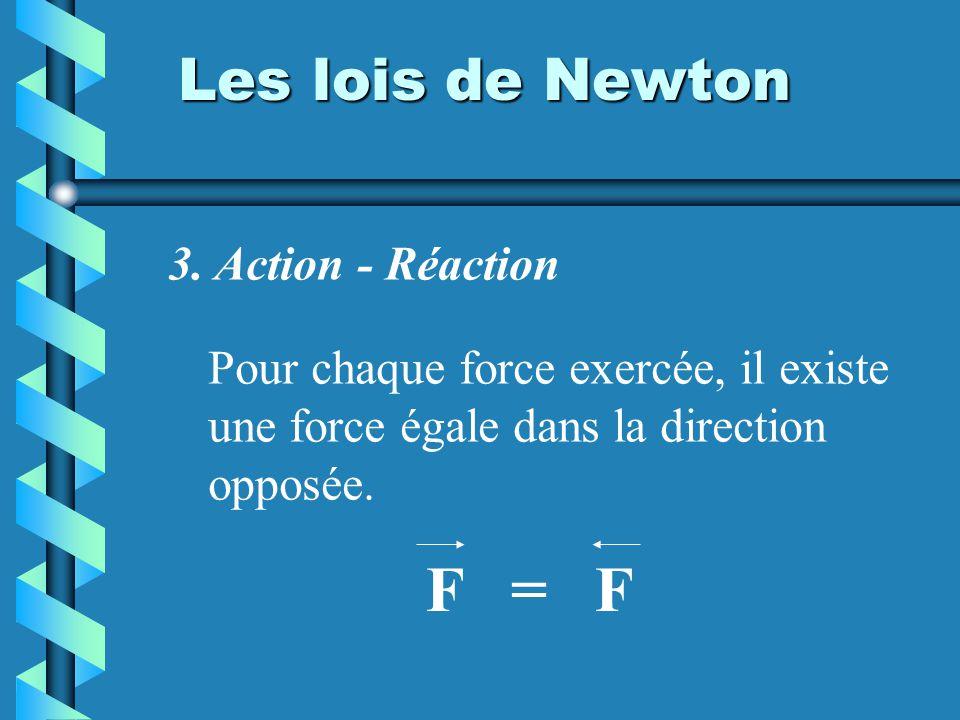 Les lois de Newton 3. Action - Réaction Pour chaque force exercée, il existe une force égale dans la direction opposée. F = F