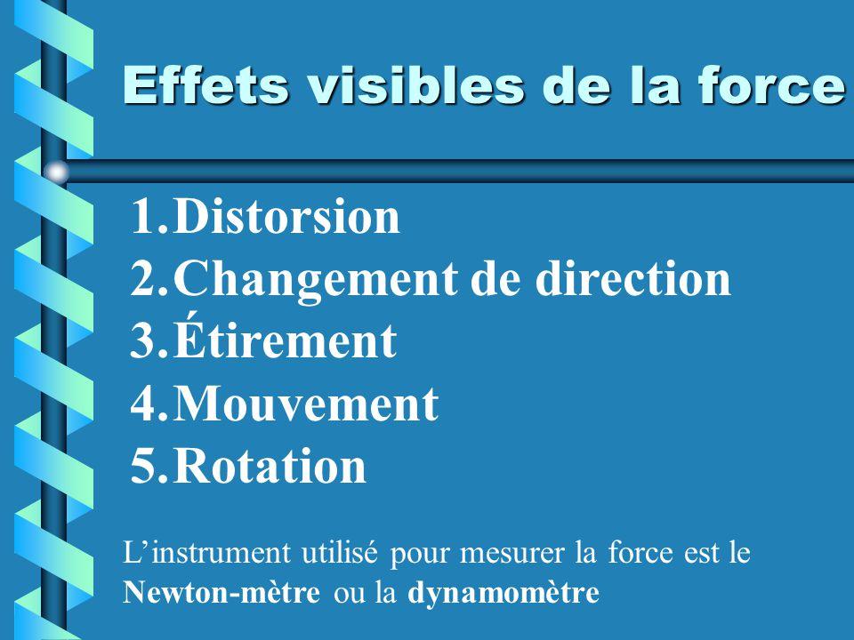 Effets visibles de la force 1.Distorsion 2.Changement de direction 3.Étirement 4.Mouvement 5.Rotation Linstrument utilisé pour mesurer la force est le