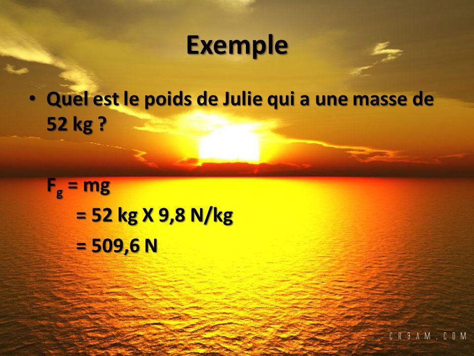 Exemple Quel est le poids de Julie qui a une masse de 52 kg .