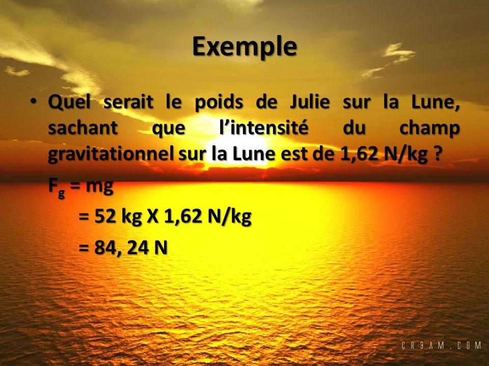 Exemple Quel serait le poids de Julie sur la Lune, sachant que lintensité du champ gravitationnel sur la Lune est de 1,62 N/kg .