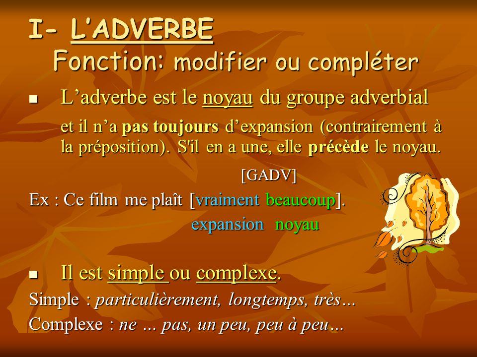 I- LADVERBE Fonction: modifier ou compléter Ladverbe est le noyau du groupe adverbial Ladverbe est le noyau du groupe adverbial et il na pas toujours
