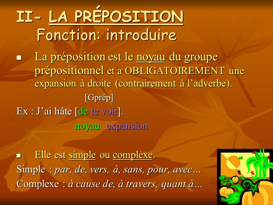II- LA PRÉPOSITION Fonction: introduire La préposition est le noyau du groupe prépositionnel et a OBLIGATOIREMENT une expansion à droite (contrairemen