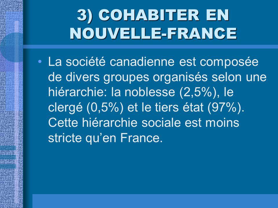 3) COHABITER EN NOUVELLE-FRANCE La société canadienne est composée de divers groupes organisés selon une hiérarchie: la noblesse (2,5%), le clergé (0,