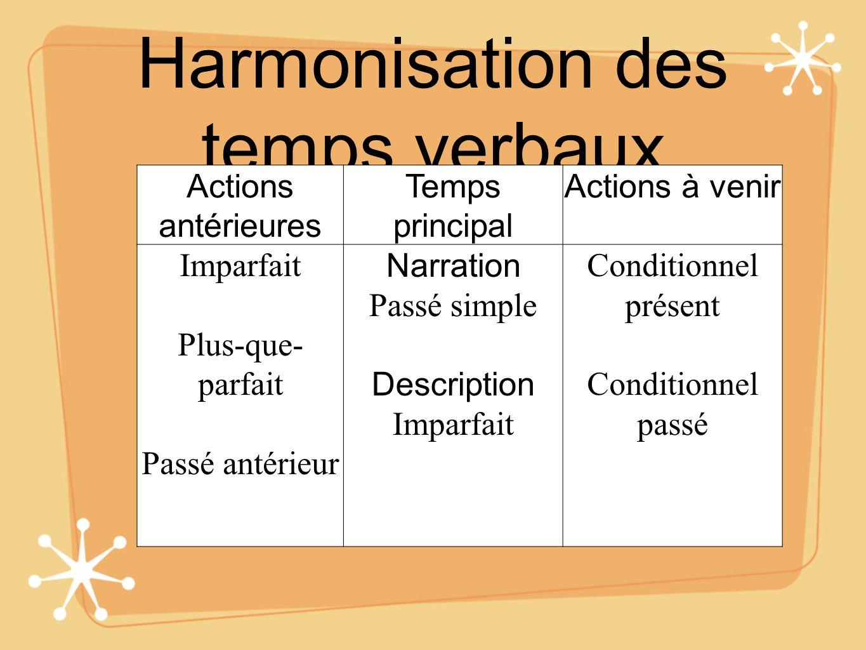 Harmonisation des temps verbaux Actions antérieures Temps principal Actions à venir Imparfait Plus-que- parfait Passé antérieur Narration Passé simple