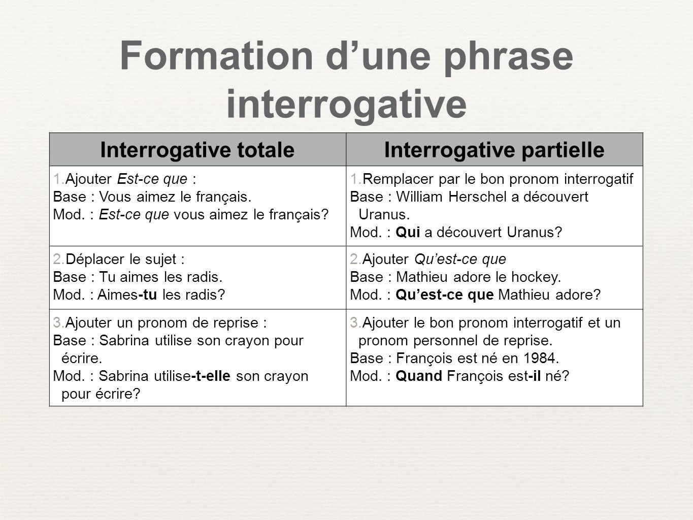 Formation dune phrase interrogative Interrogative totaleInterrogative partielle 1.Ajouter Est-ce que : Base : Vous aimez le français. Mod. : Est-ce qu