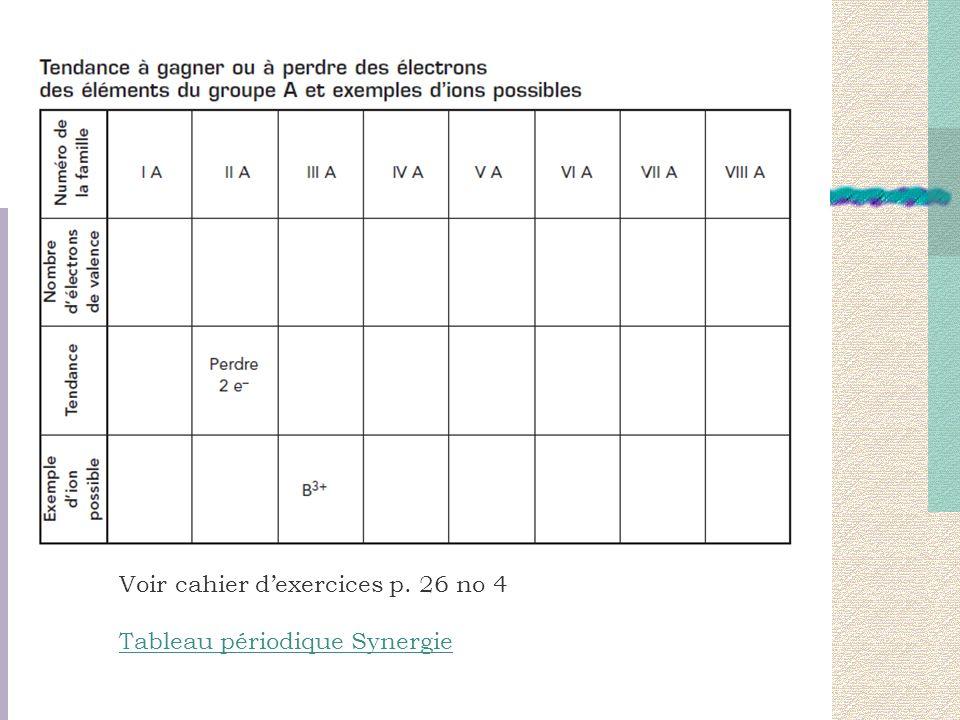 Voir cahier dexercices p. 26 no 4 Tableau périodique Synergie