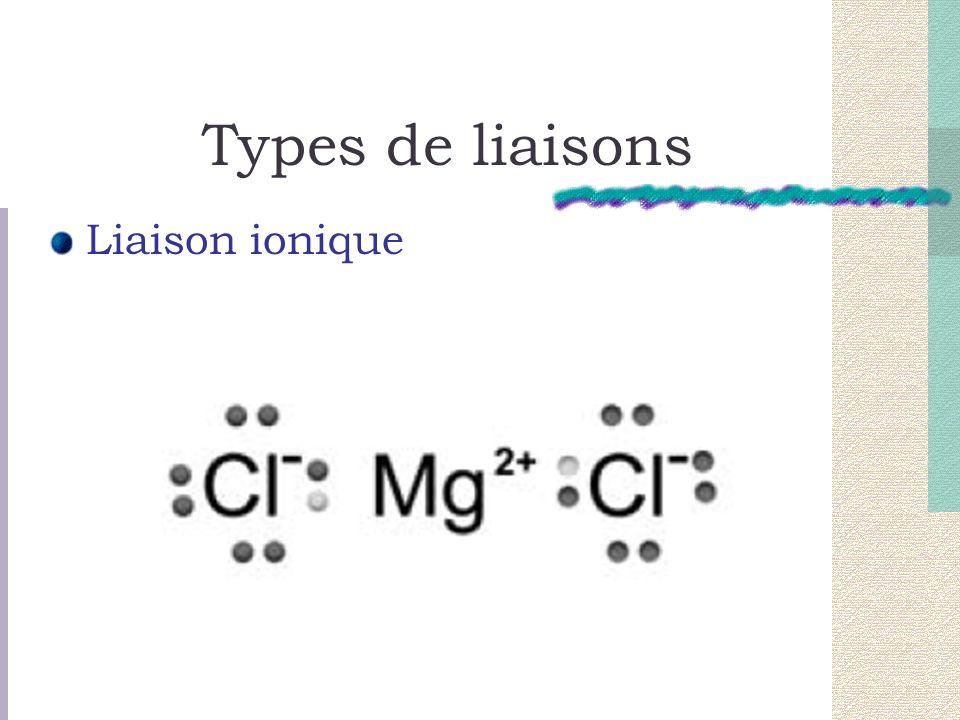 Types de liaisons Liaison ionique
