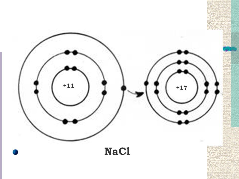 NaCl +11 +17