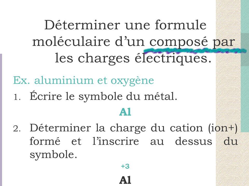 Déterminer une formule moléculaire dun composé par les charges électriques. Ex. aluminium et oxygène 1. Écrire le symbole du métal. Al 2. Déterminer l
