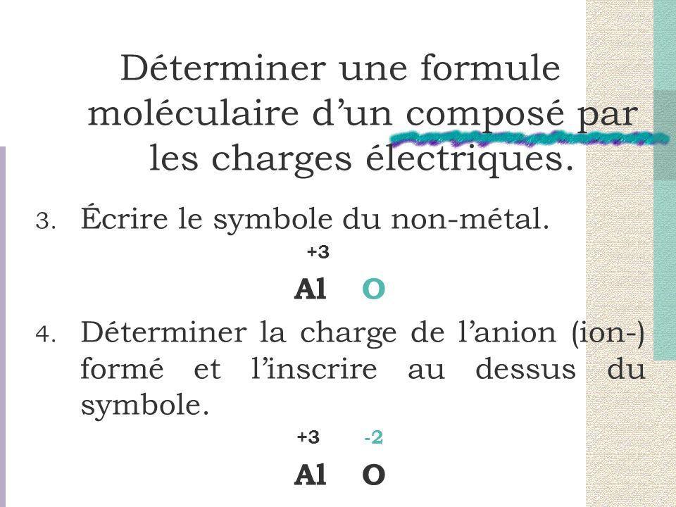Déterminer une formule moléculaire dun composé par les charges électriques. 3. Écrire le symbole du non-métal. +3 Al O 4. Déterminer la charge de lani