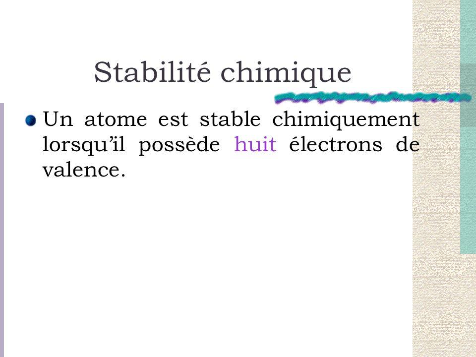 Stabilité chimique Un atome est stable chimiquement lorsquil possède huit électrons de valence.