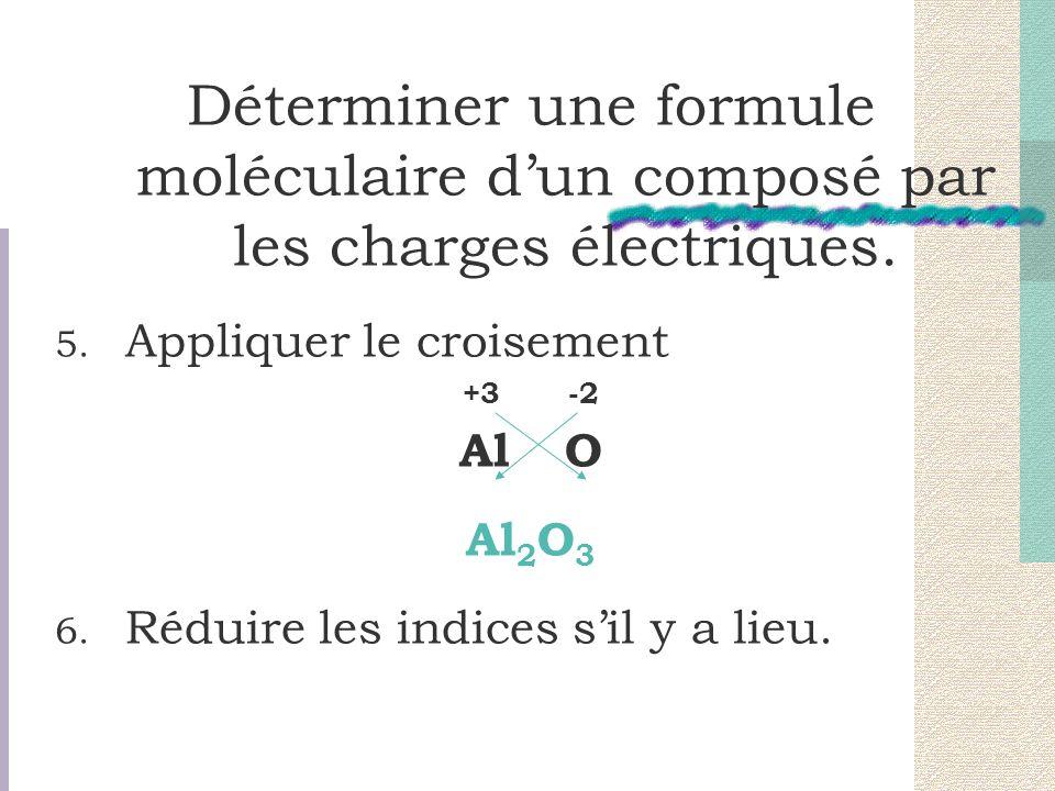 Déterminer une formule moléculaire dun composé par les charges électriques. 5. Appliquer le croisement +3-2 AlO Al 2 O 3 6. Réduire les indices sil y