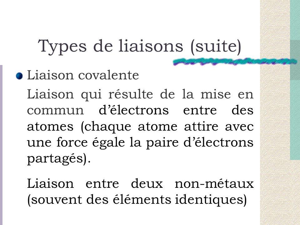 Types de liaisons (suite) Liaison covalente Liaison qui résulte de la mise en commun délectrons entre des atomes (chaque atome attire avec une force é